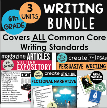 Writing Units (Grade 6) to Cover ALL Common Core Writing Standards