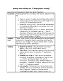 Writing Units of Study (Lucy Calkins) Unit 3, Writing About Reading