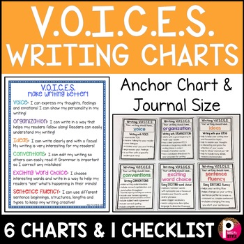 6 Traits of Writing Charts