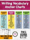 Writing Vocabulary Anchor Charts Posters