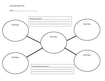 Writing Web Organizer