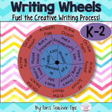Writing Wheels