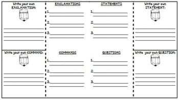 """Writing Windows"" Literacy Center: Types of Sentences"