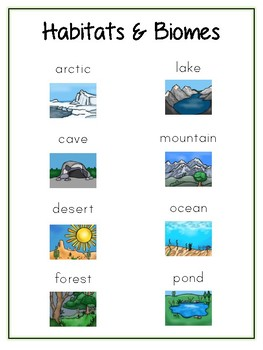 Writing Word File Folder Habitats & Biomes Thematic Folder - Picture Word Wall