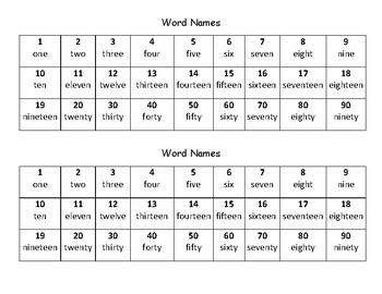 Writing Word Names