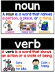 Writing Word Wall: Grammar Posters or Flashcards