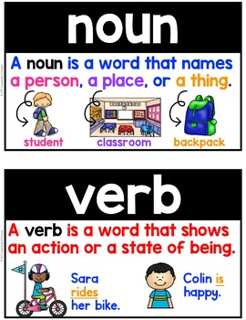 FREE Writing Word Wall: Grammar Posters or Flashcards