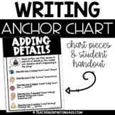 Adding Details Writing Poster (Writing Anchor Chart)