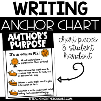 Authors Purpose Poster Writing Anchor Chart