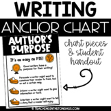 Author's Purpose Poster (Author's Purpose Pie Writing Anch