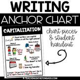 Capitalization Writing Poster (Writing Anchor Chart)