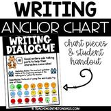 Dialogue Writing Poster (Writing Anchor Chart)