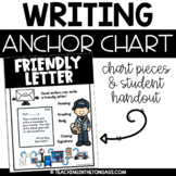 Friendly Letter Writing Poster (Writing Anchor Chart)