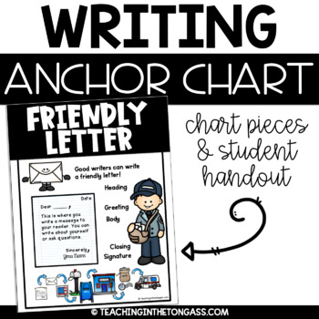Friendly Letter Writing Poster Anchor Chart
