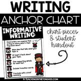 Informative Writing Poster Writing Anchor Chart