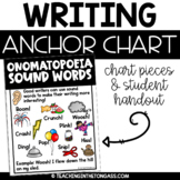 Onomatopoeia Writing Poster (Writing Anchor Chart)