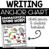 Onomatopoeia Writing Poster (Writing Anchor Chart)
