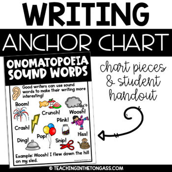 Onomatopoeia Writing Poster Anchor Chart