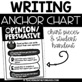 OREO Opinion Writing Poster Anchor Chart