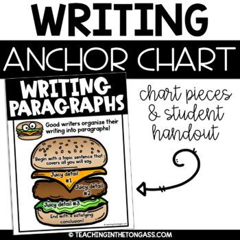 hamburger paragraph writing poster writing anchor chart tpt