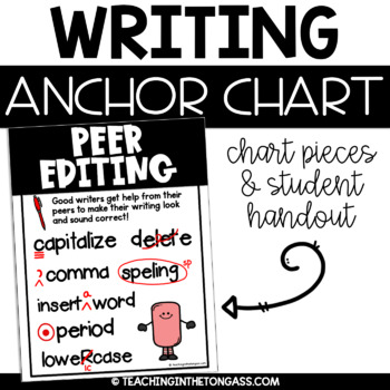 Peer Editing Poster Worksheets Teachers Pay Teachers