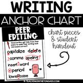 Peer Editing Writing Poster (Writing Anchor Chart)