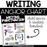 Punctuation Writing Poster (Writing Anchor Chart)