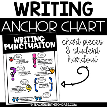 Punctuation Writing Poster Anchor Chart