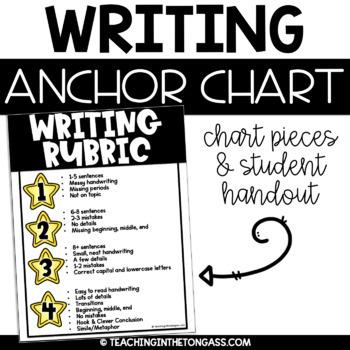 Writing Rubric Poster (Writing Anchor Chart)