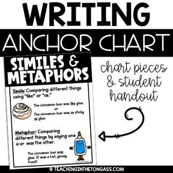 Similes and Metaphors Writing Poster Anchor Chart
