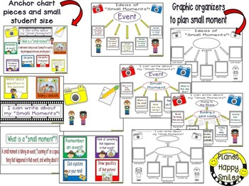 """Writing Workshop Anchor Chart - """"Small Moment Writing"""""""