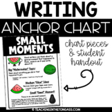 Small Moments Writing Poster (Writing Anchor Chart)