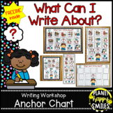 "Writing Workshop Anchor Chart - ""What can I write about?"""