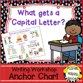 "Writing Workshop Anchor Chart - ""What gets a capital letter?"""