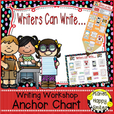 """Writing Workshop Anchor Chart - """"Writers can Write..."""""""