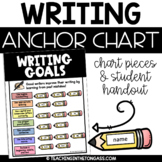 Writing Goals Poster (Writing Anchor Chart)