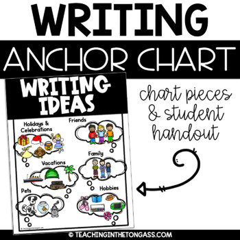 Writing Ideas Poster Anchor Chart