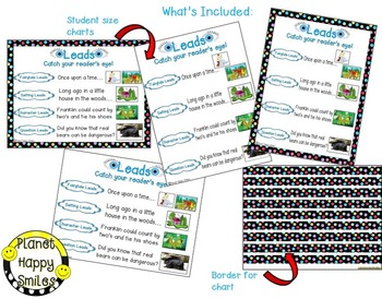 """Writing Workshop Anchor Chart - """"Writing Leads to catch the Reader's eye"""""""