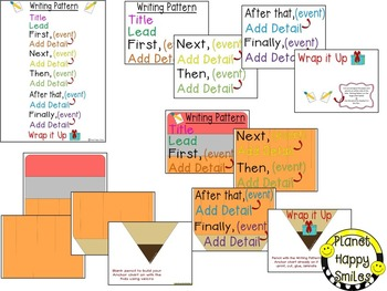 "Writing Workshop Anchor Chart - ""Writing Pattern - Organizing my Story"""