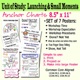 Writing Workshop Anchor Charts Common Core Aligned