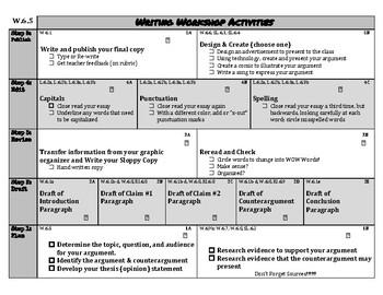 Writing Workshop: Argument Writing Framework with Writing Process & Rubric