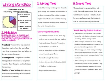 Writing Workshop Brochure