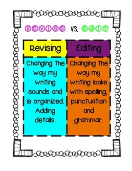 Writing Workshop Charts