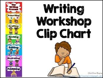 Writing Workshop Clip Chart