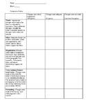 Writing Workshop- Essay Corrections Rubric