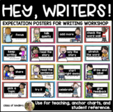 Writing Workshop Expectation Posters: Write a Story! Kinde