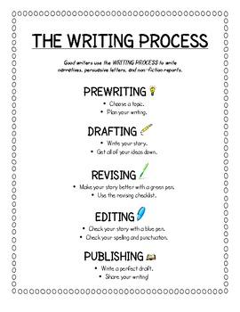 Writing Workshop Folder Inserts
