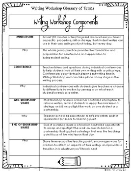 Writing Workshop Glossary of Terms