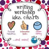 Writing Workshop Idea Charts