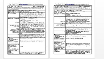 1st grade writing lesson plans This is a first and second grade writing lesson plan focusing on creating  summaries the lesson plan also includes word work with.
